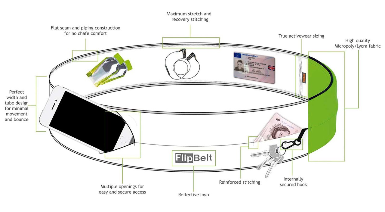 Running Belts Phone Holders For Flipbelt Uk The Belt Here Is Diagram Showing Twist Multiple Uses Known Being Most Elite